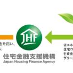 インフラ融資(グリーンボンド・プロジェクトファイナンス)